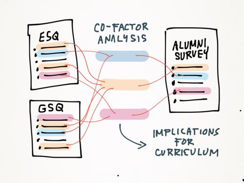 Graphic3