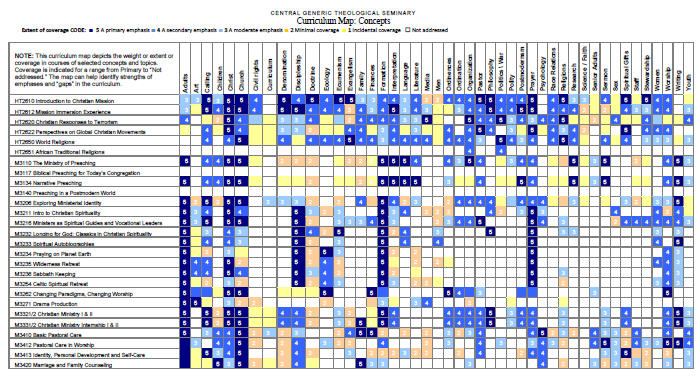 A Tool For Curriculum Integration And Assessment Curriculum Maps